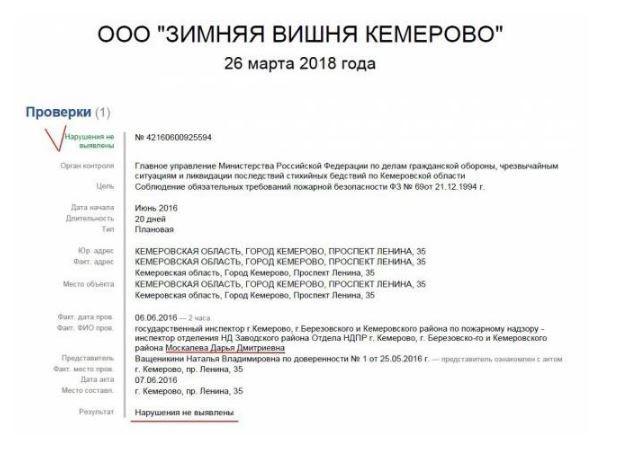 ТЦ «Зимняя вишня» непроверяли с2012 года— Пожар вКемерово