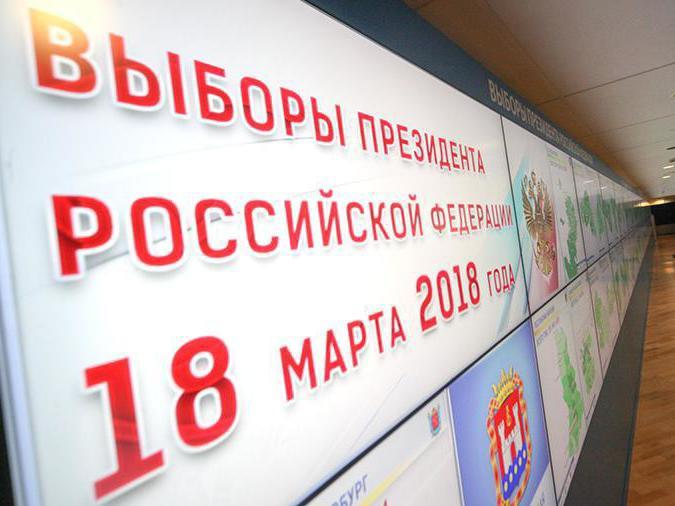 Выборы-2018: Как проголосовали российские звёзды