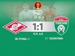 «Тосно» обыграл «Спартак» ивышел вфинал Кубка России