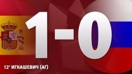 Первый гол: Россия забивает мяч всвои ворота!