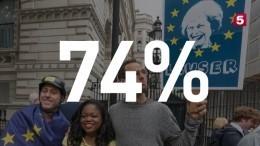 Три четверти британцев недовольны Терезой Мэйнапосту премьера