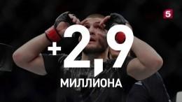 Число подписчиков instagram-страницы Нурмагомедова приближается к10 миллионам