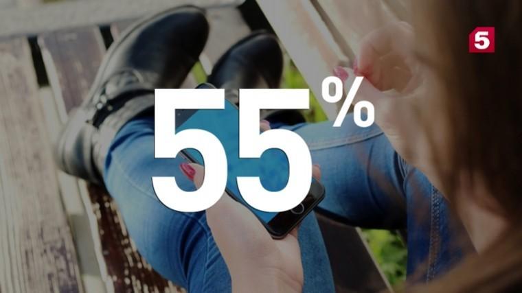 Больше половины россиян уверены, что ихданные всоцсетях кто-то использует