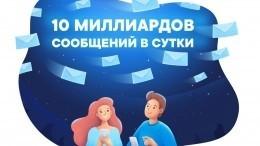 Вконтакте отчиталась о10 миллиардах сообщений всутки
