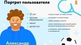 «Одноклассники» выяснили, какие события вмире спорта интересуют россиян