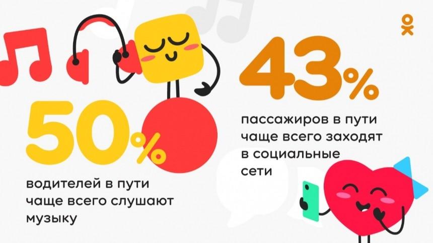 Пользователей Рунета спасают впробках отскуки музыка исоцсети