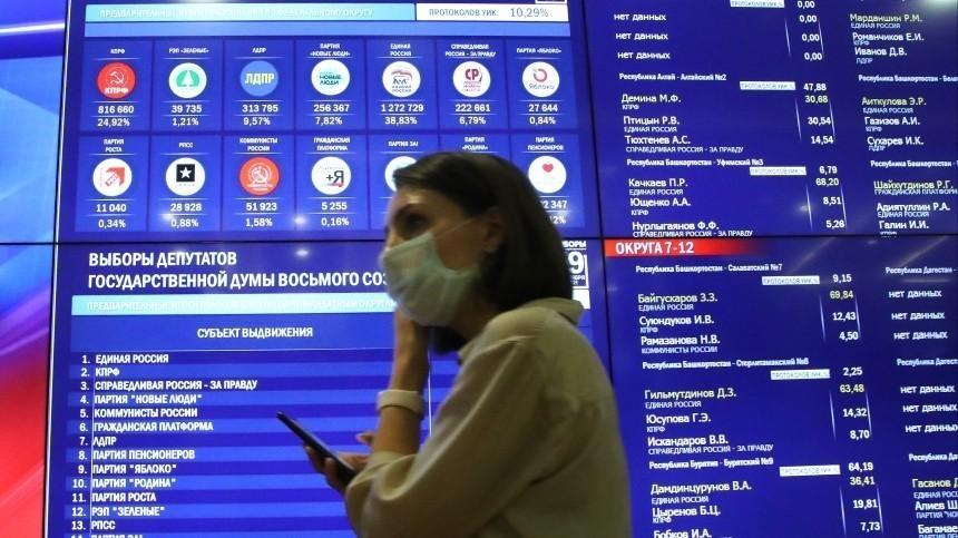 ЦИК опубликовала результаты выборов вГДпоитогам обработки 25% протоколов